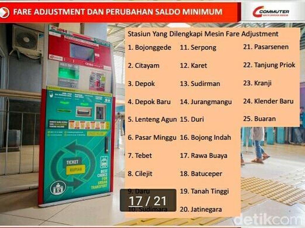 Denda Kartu Tiket Harian Commuter Line Dihapus Mulai 8 Januari