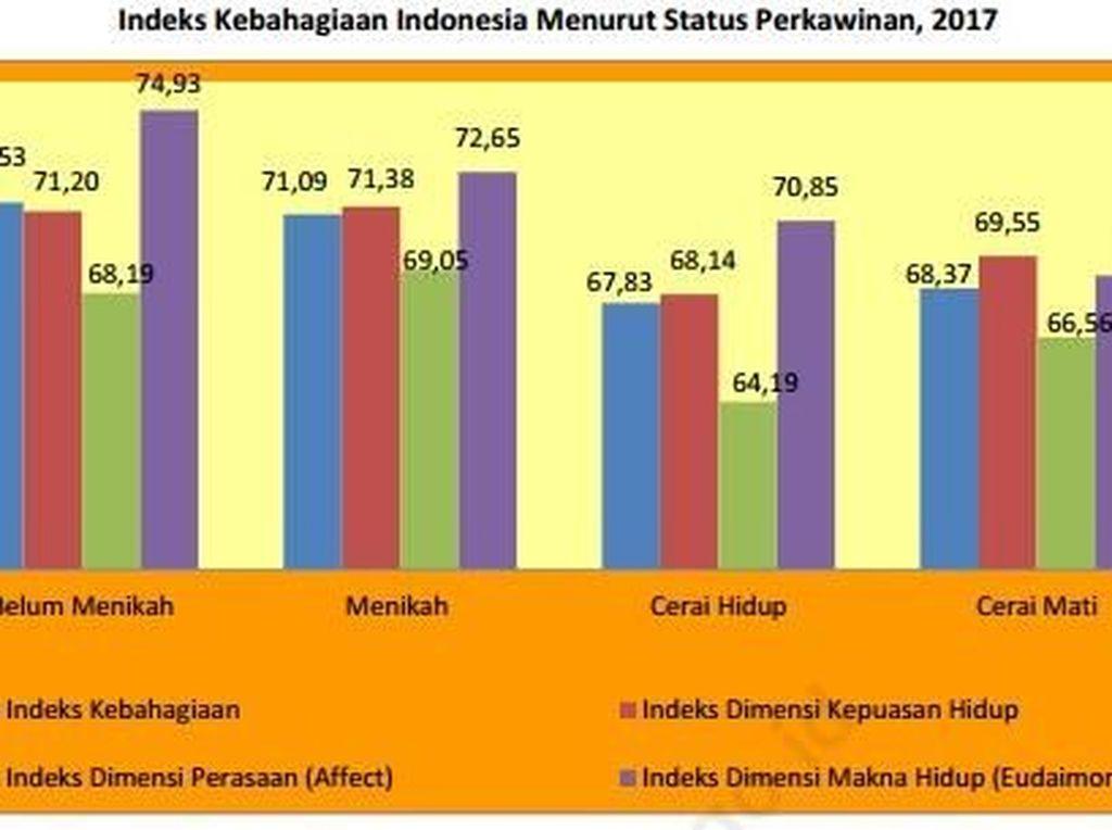 Bincang Data di Hari Statistik