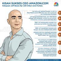 Cerai dengan Jeff Bezos, Wanita Ini Bisa Dapat Rp 930 T