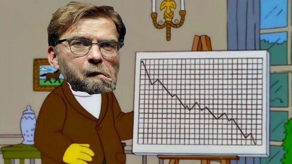 Meme Kocak Liverpool Terdepak dari Piala FA