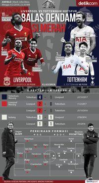 Chelsea Sukses Kalahkan Liverpool