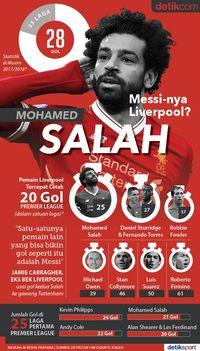Liverpool Tak Salah Membeli Salah