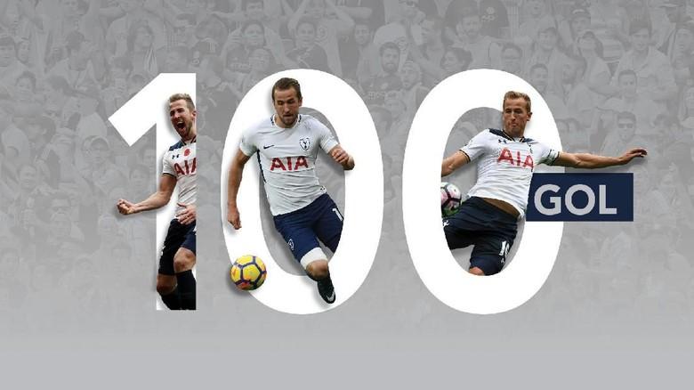 Dari Mana Saja 100 Gol Harry Kane?