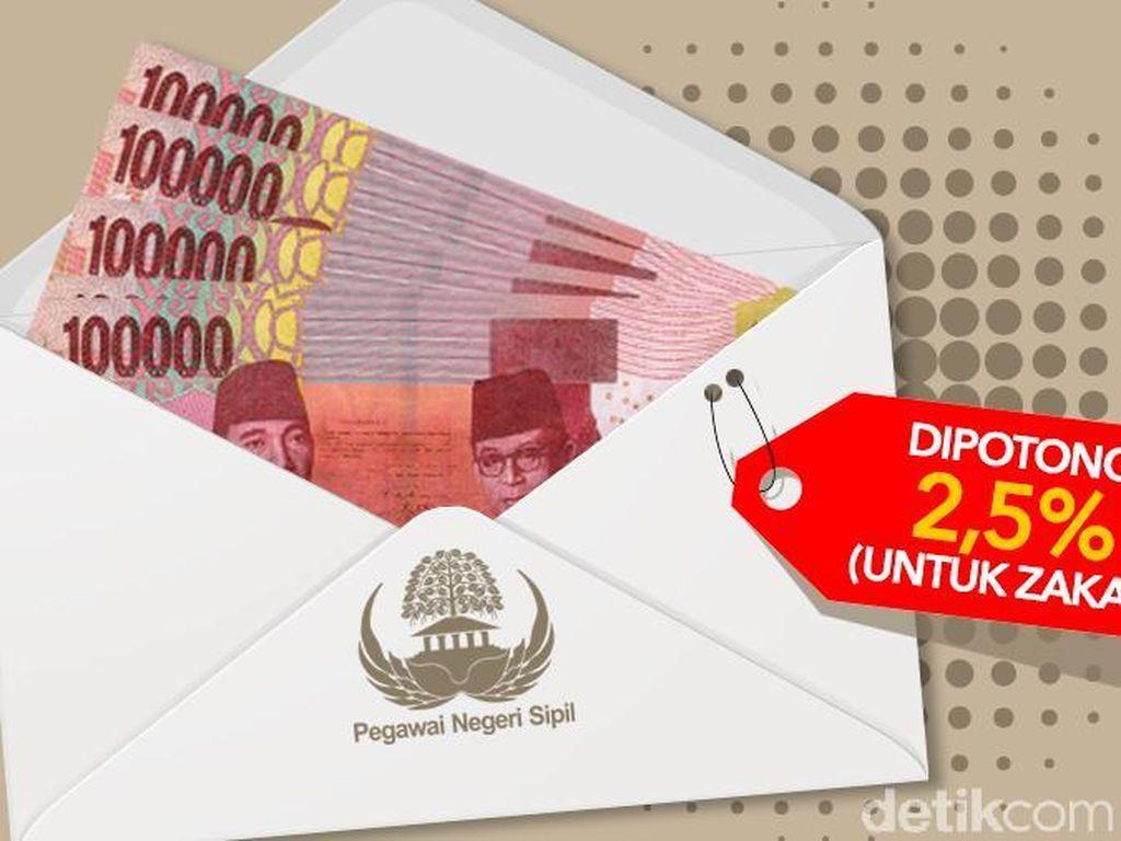 Di Depan Jokowi, Baznas Minta Keppres Gaji PNS Dipotong Zakat Diteken