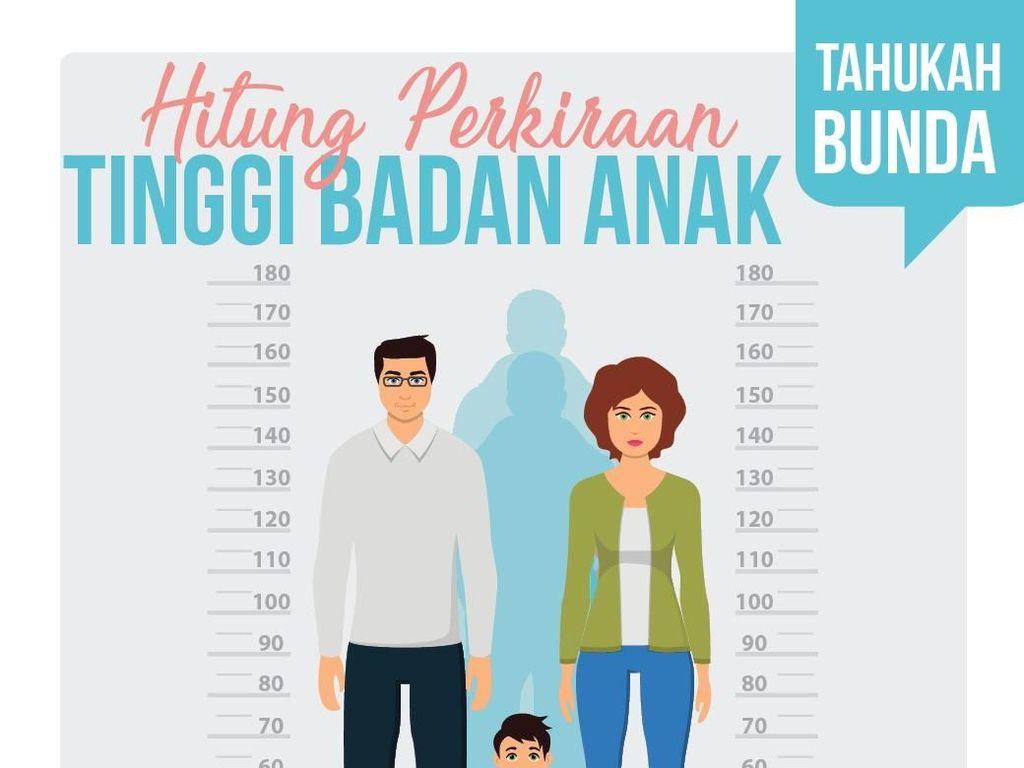 Hitung Yuk, Perkiraan Tinggi Badan Anak Kelak