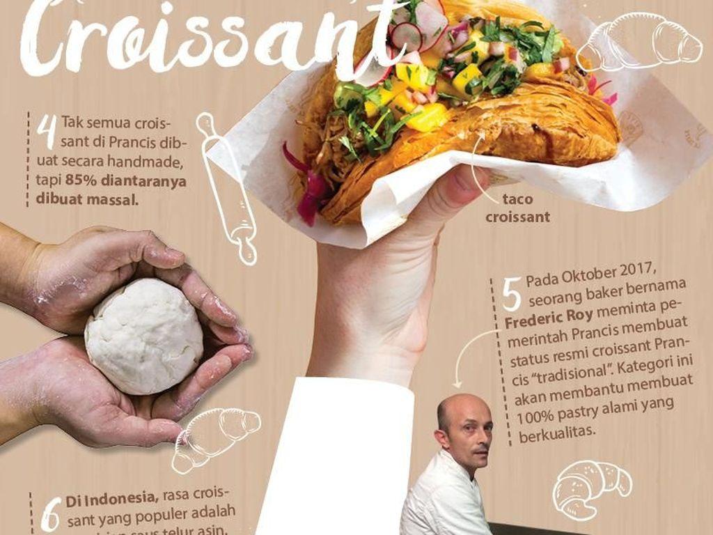 Ini Lho 6 Fakta Menarik Tentang Croissant di Dunia