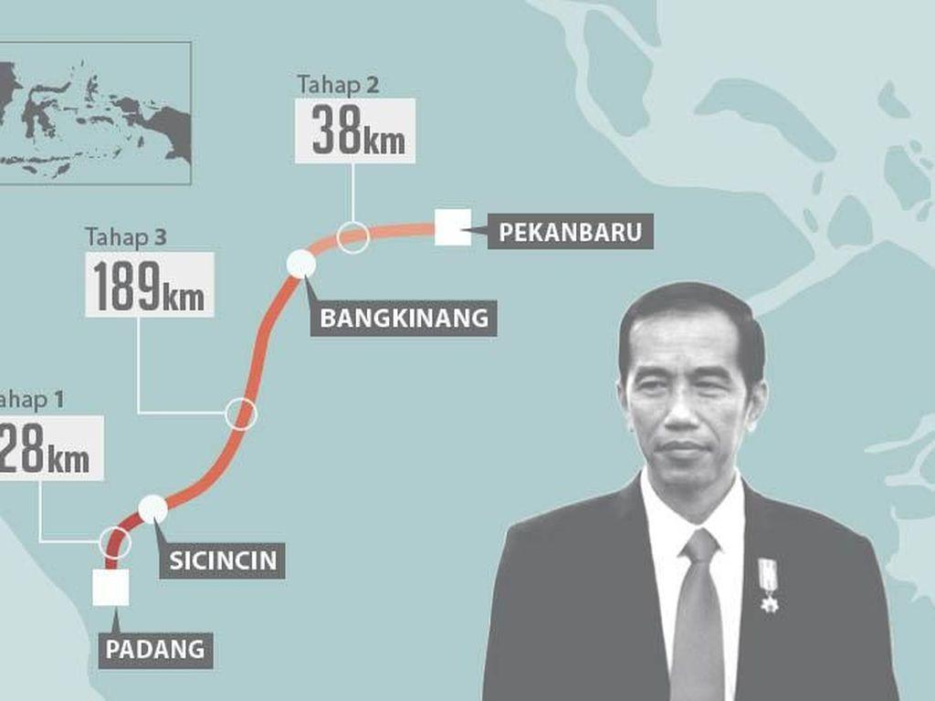 Rencana Besar Jokowi Bangun Terowongan Terpanjang RI Rp 9 T