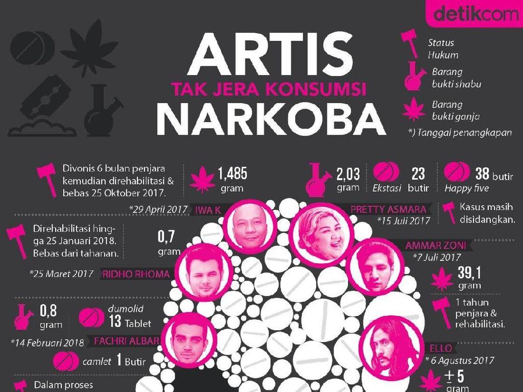 Ini Dia Isi Deklarasi Artis Berantas Narkoba