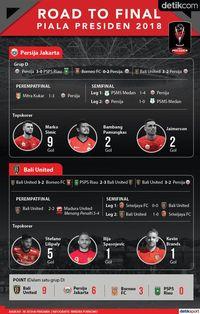Road to Final Piala Presiden 2018: Persija vs Bali United
