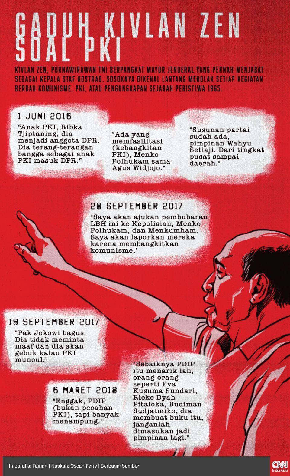 Infografis Gaduh Kivlan Zen Soal PKI
