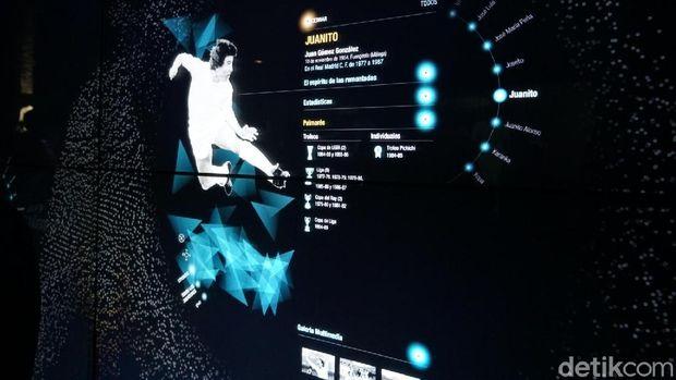 Statistik pemain Real Madrid dari masa ke masa bisa dilihat lewat sajian interaktif.