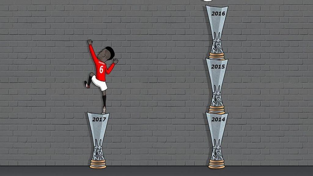 Meme-Meme Menggelikan Usai MU Terdepak dari Liga Champions