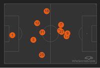 Kesalahan Taktik Jose Mourinho Berbuah Kekalahan MU dari Sevilla