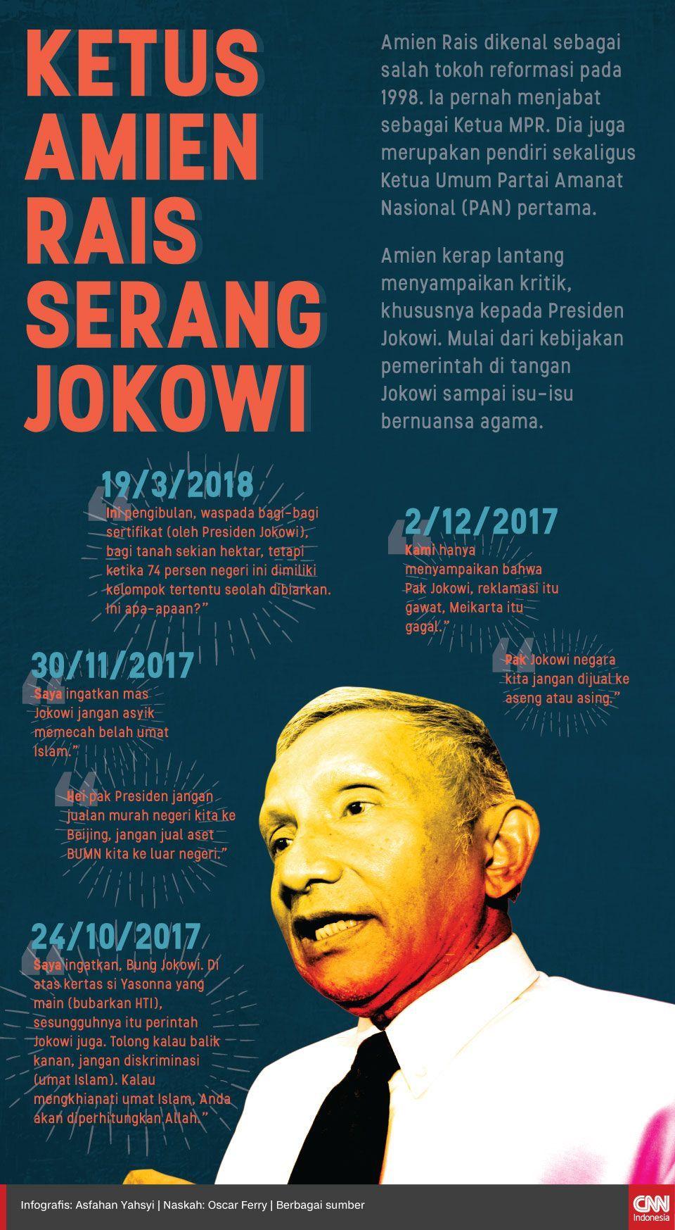 Infografis Ketus Amien Rais Serang Jokowi