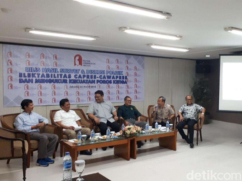 Elektabilitas Koalisi Jokowi Vs Koalisi 212 di Survei PolcoMM
