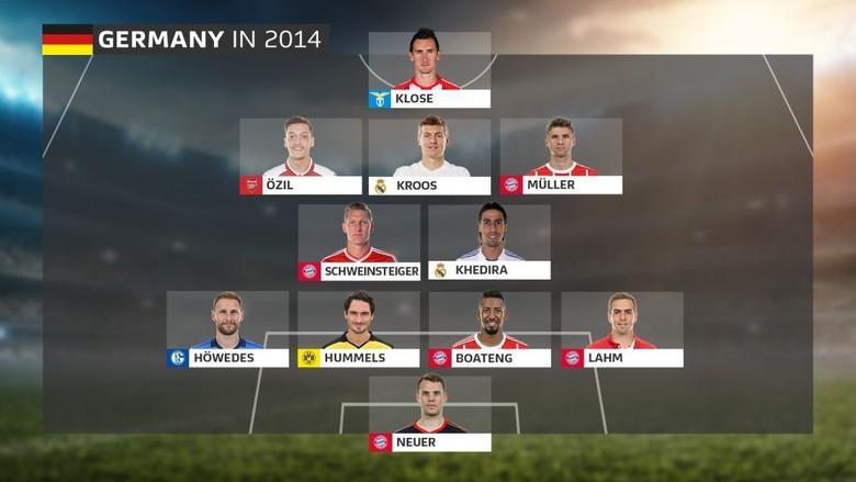 Starting XI Jerman Saat Menggilas Brasil 7-1, di Mana Mereka Sekarang?