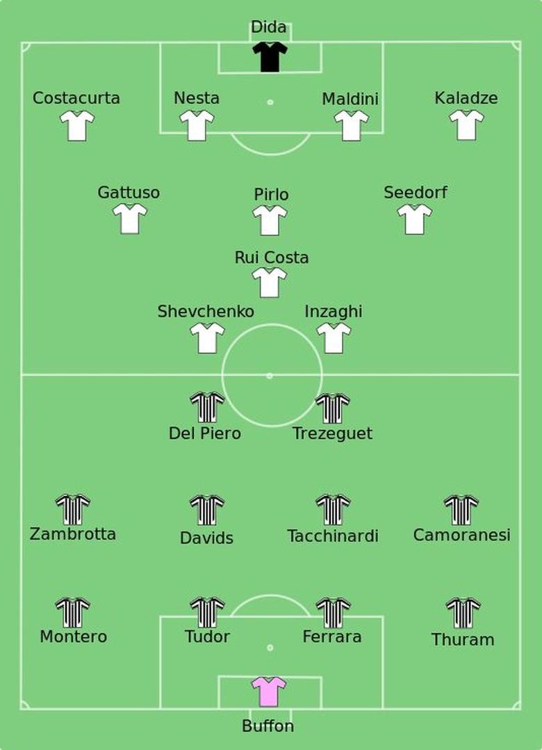 Foto: Saat AC Milan dan Juventus Menguasai Eropa