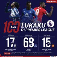 Romelu Lukaku [Archive] United Indonesia Manchester