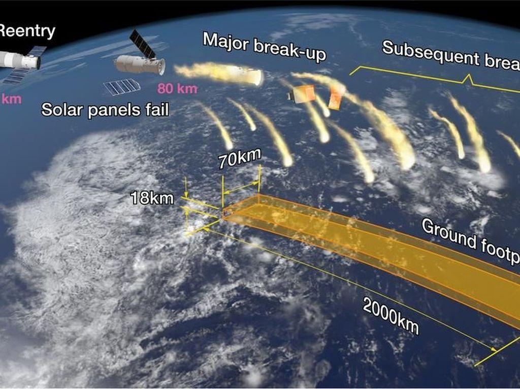 Komentar China Soal Jatuhnya Stasiun Luar Angkasa Tiangong-1
