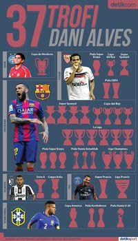 Punya 37 Trofi, Dani Alves Ungguli Messi dan Ronaldo