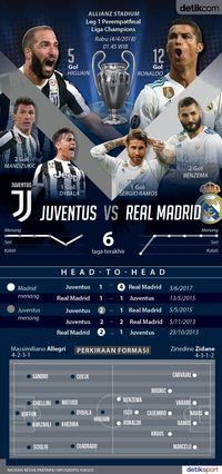 Duel Juve vs Madrid Panaskan Turin