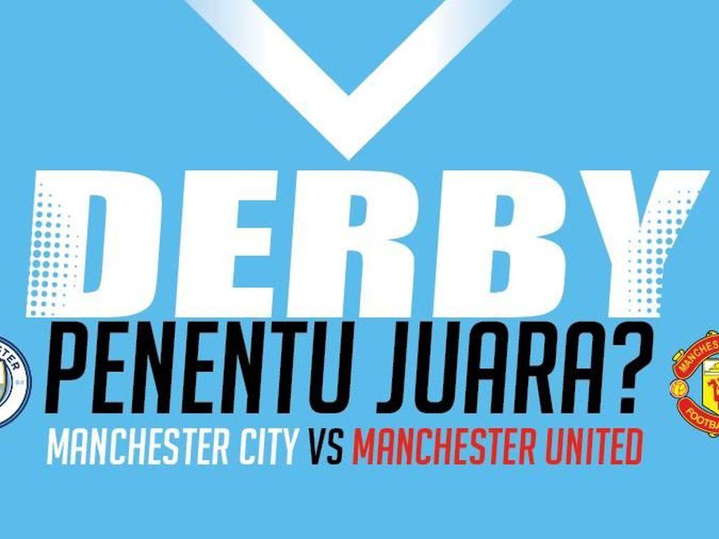 Derby yang Bisa Memastikan City Juara Premier League