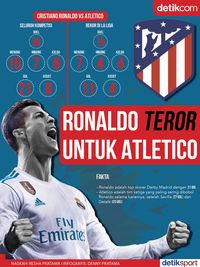Karena Ronaldo Adalah Hantu untuk Atletico