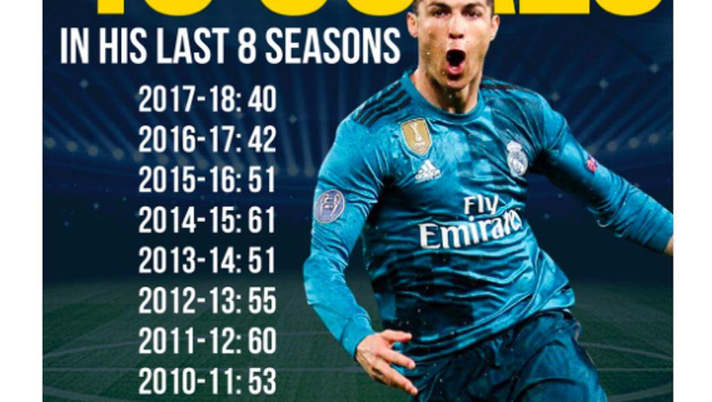 Statistik Mencengangkan Cristiano Ronaldo Banjiri Medsos