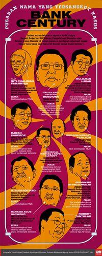 Pimpinan MPR Bambang Soesatyo: Antara Lobi dan Mobil Me HOLD