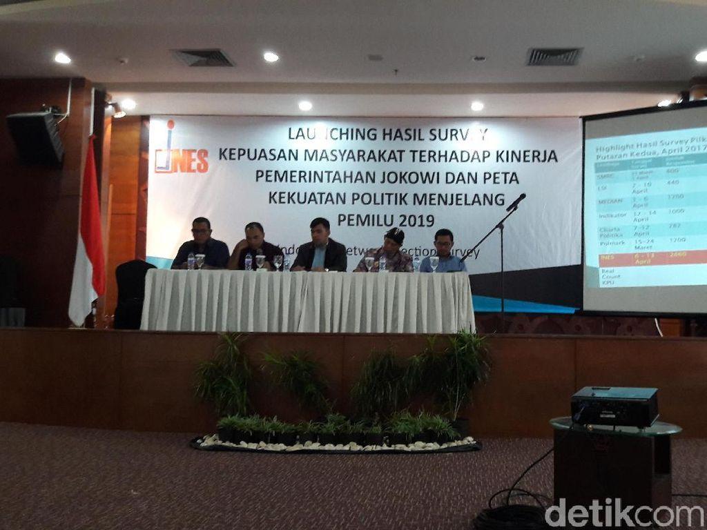 Survei Ines Bikin Kaget: Jokowi Drop, Prabowo-Gerindra Menang Pemilu