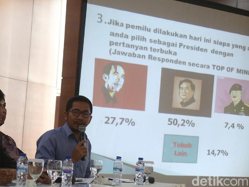 Surveinya Mengagetkan, INES Klaim Tak Ada Pesanan