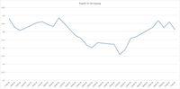 Energi Penguatan juga Angkat Nilai Tukar Rupiah terhadap Yen