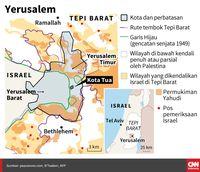 Klaim Semua Wilayah Yerusalem, Israel Sesalkan Australia