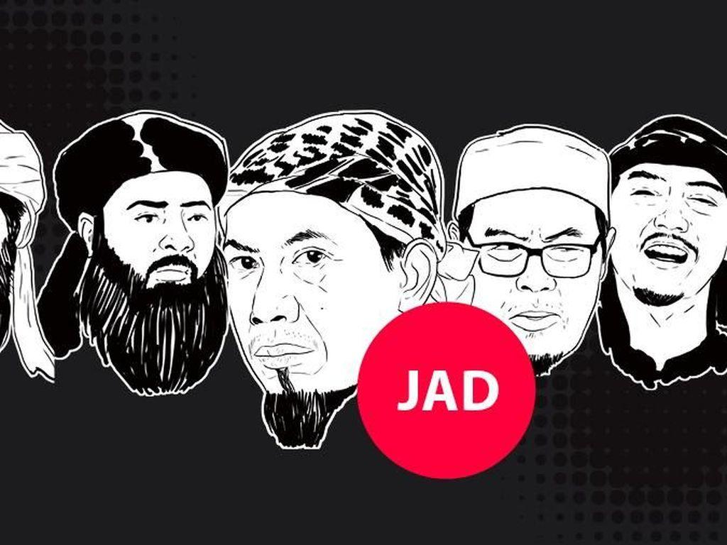 Jejaring dan Rentetan Serangan JAD
