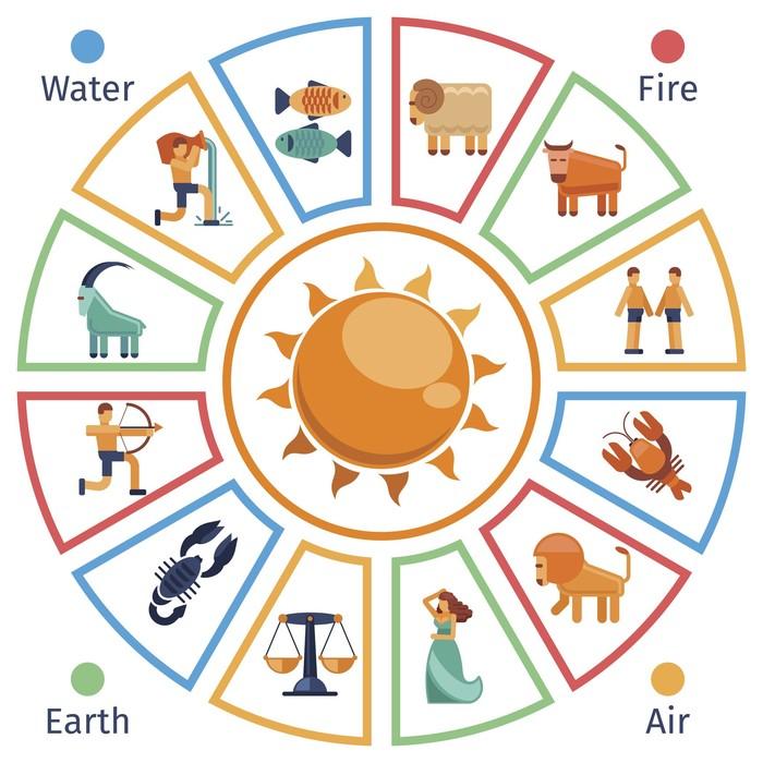 Zodiac signs on touch screen. Woman choosing horoscope symbols.