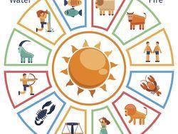 Ramalan Zodiak Hari Ini: Pisces Berhematlah, Libra Cukup Banyak Peluang