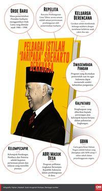 Menyoal Titiek yang Ingin Indonesia Kembali ke Era Soeharto