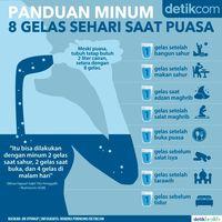 Tips mengatur kebutuhan minum 8 gelas air ketika puasa.