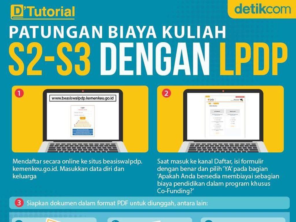 DTutorial Daftar LPDP Lewat Mekanisme Co-Funding