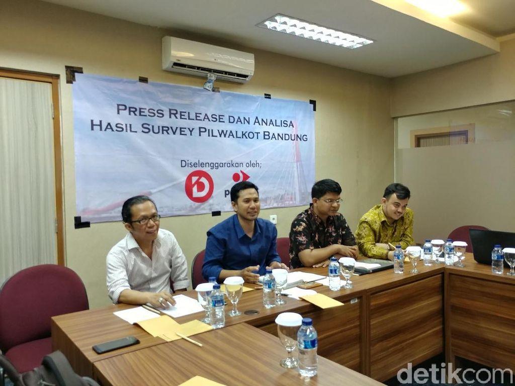 Oded-Yana Kuasai Setengah Pemilih Kota Bandung Versi Survei Polsight