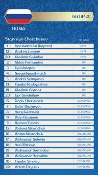 Upaya Rusia Memperbaiki Rekor di Rumah Sendiri