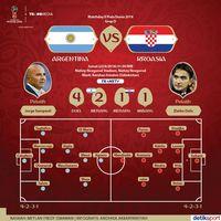 Infografis Argentina vs Kroasia