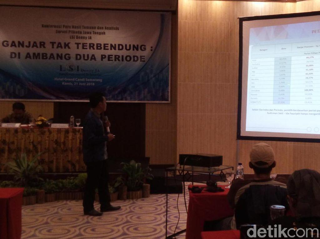 H-6 Jelang Coblosan Pilgub Jateng, Ini Hasil Survei LSKP-LSI