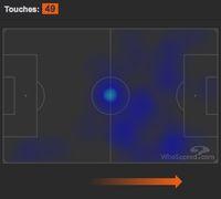 Heat map Messi vs Kroasia. Messi lebih banyak berada di tengah lapangan mencoba menjadi jembatan lini belakang dan depan (whoscored.com)