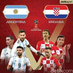 Argentina Dibantai Kroasia