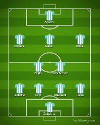 Formasi Argentina vs Islandia