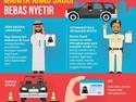 Wanita Arab Saudi Bebas Nyetir