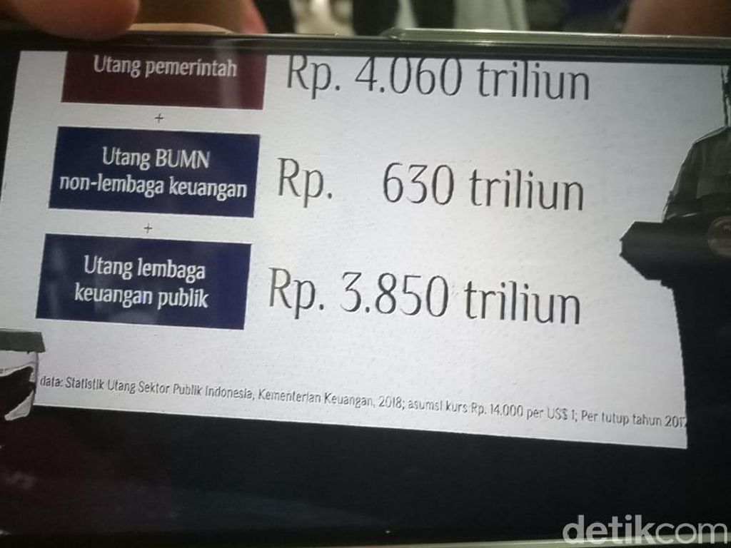 Ini Beda Hitungan Utang Versi Prabowo dan Kemenkeu