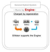 Cara kerja kendaraan beroda empat hybrid lain