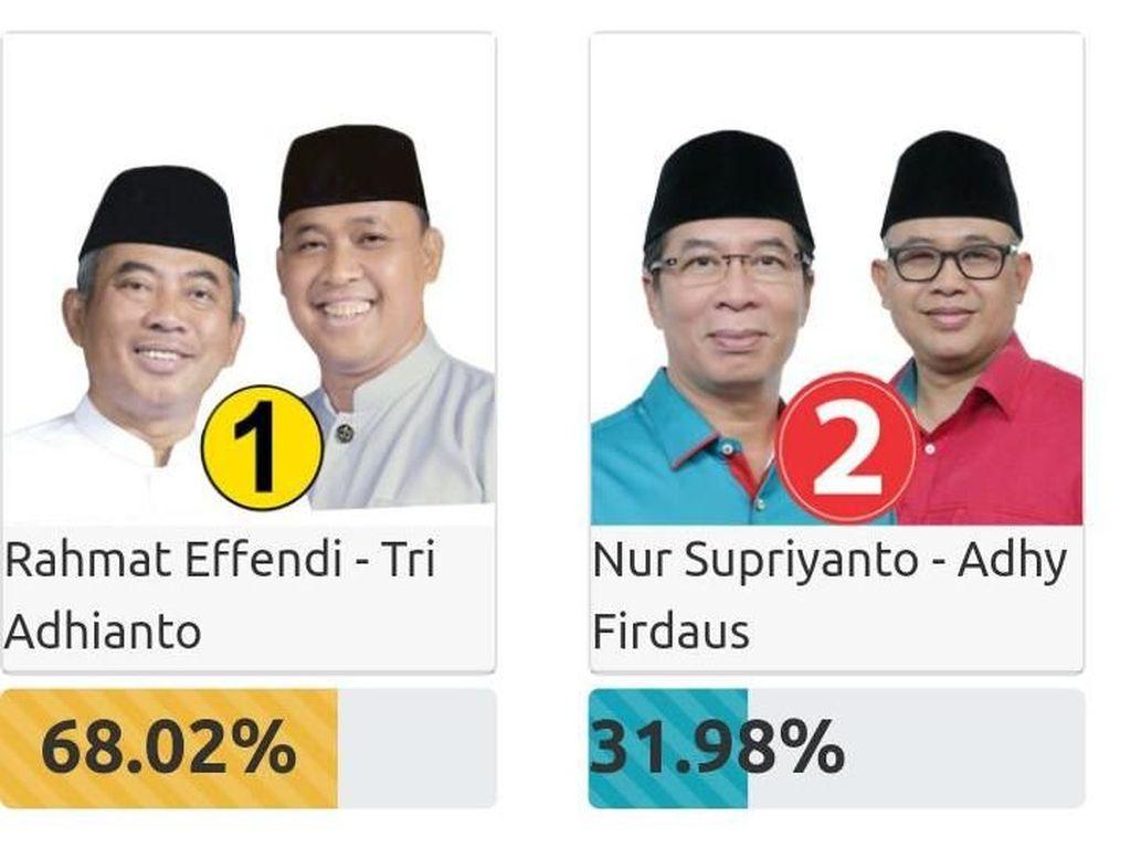 Quick Count Final Pilwalkot Bekasi Median: Rahmat Effendi Menang